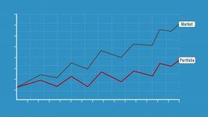 Linde Equity Fund Explainer